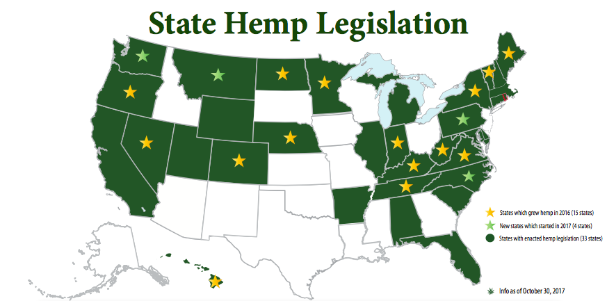 New report: U.S. hemp production doubles in 2017