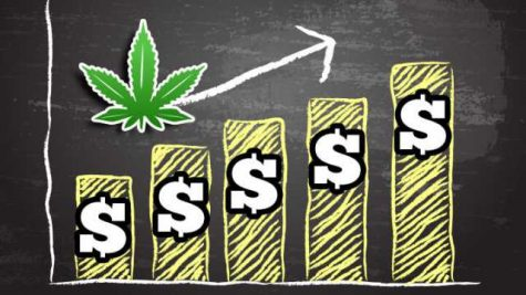 10 signs the cannabis industry is maturing at a rapid rate