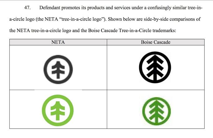 Boise Cascade logo lawsuit settled by Massachusetts cannabis firm